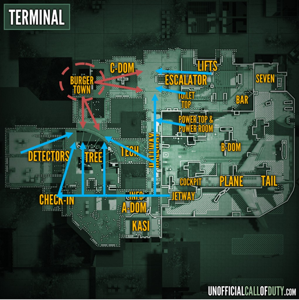 "Figure 8. Unofficial Admin, ""Map Callouts -- Terminal,"" 2012, UnofficialCallofDuty.com. Marked by the authors with arrows demonstrating lines of attack and defense from Burgertown."