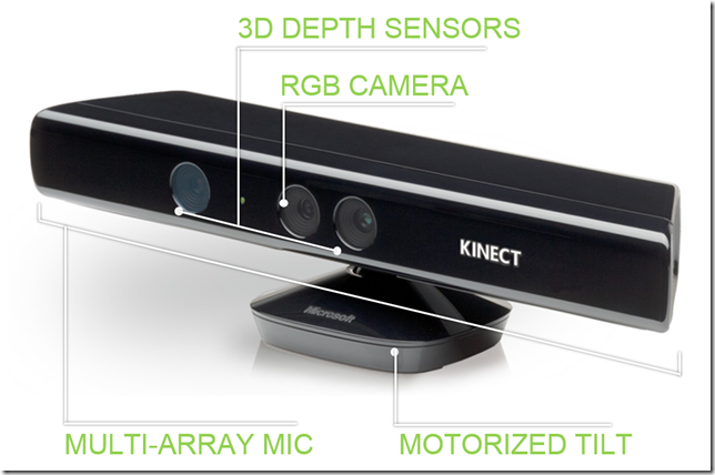 Figure 1: Microsoft Kinect hardware features—version 1.7 of the device. Available from http://blogs.msdn.com/b/msgulfcommunity/archive/2013/06/05/kinect-for-windows-sdk-part-i.aspx, June 5, 2013.